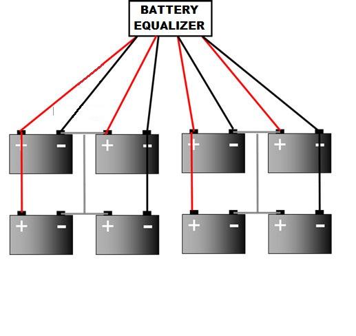 Egalizarea bateriilor