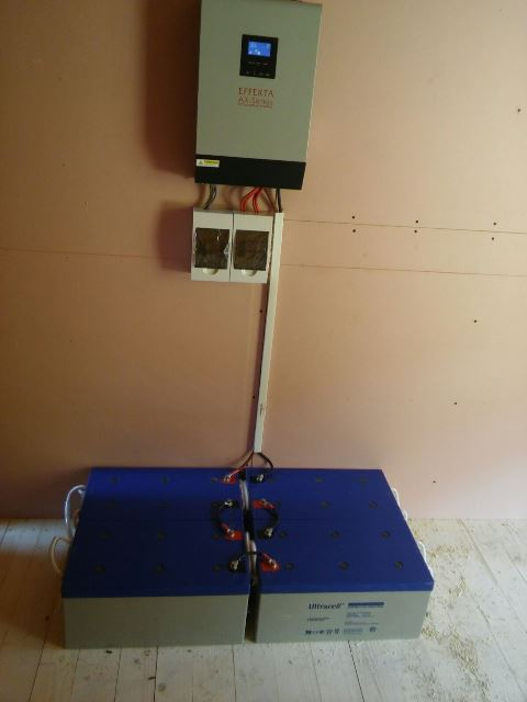 Panouri fotovoltaice Harghita