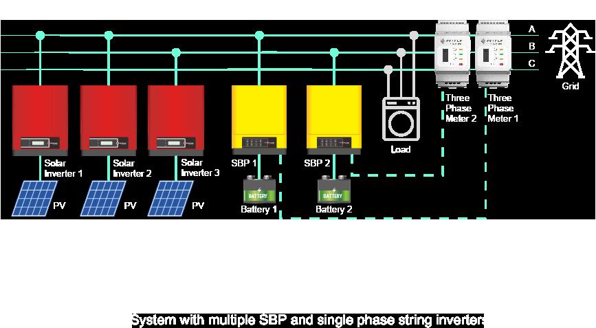 Sistem fotovoltaic hibrid